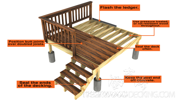 Who likes deck rot? No one. Following these few simple steps can ensure your deck will be a long lasting one.
