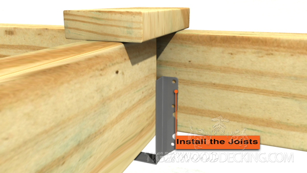 Using a flange allows you to keep the joist system flush with the top and bottom of the ledger/header.