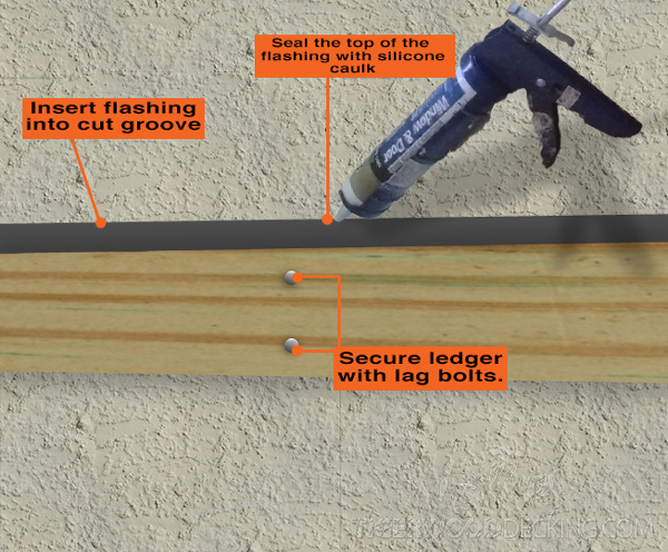After the ledger and flashing are installed, it's important to seal the flashing.